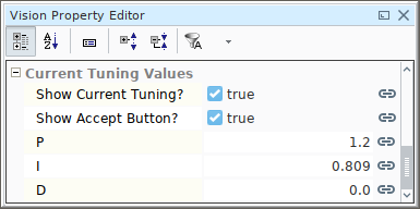 pidbot Tuning Dashboard Properties - Current Tuning Values