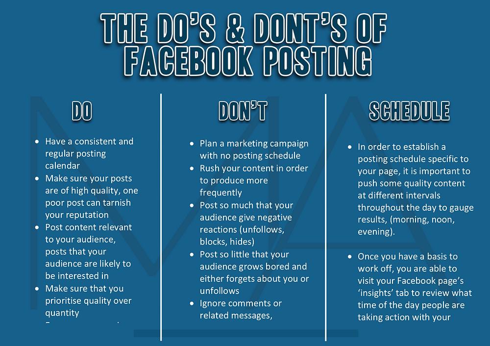 Facebook Posting Guide