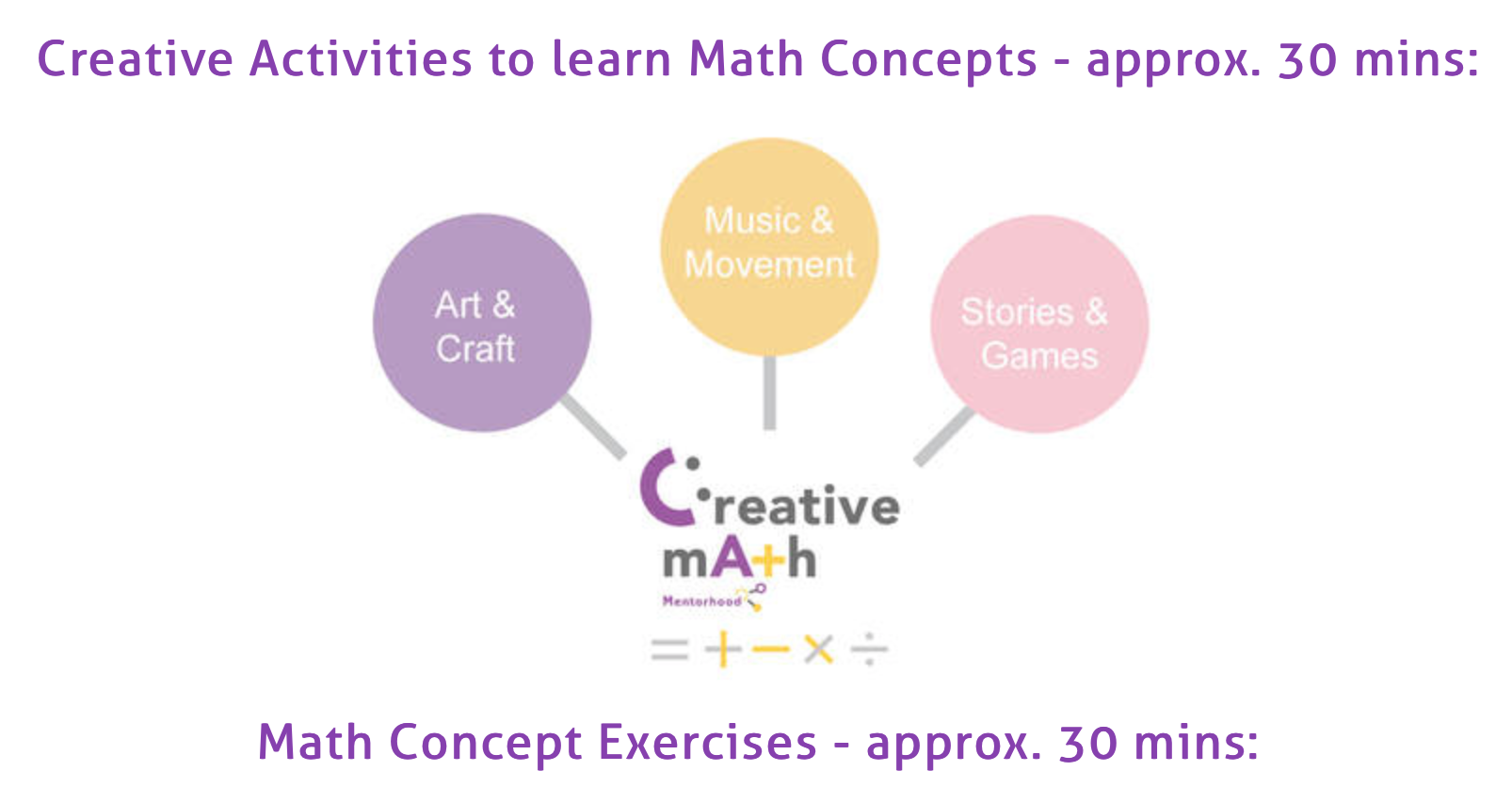 CreativeActivities.png