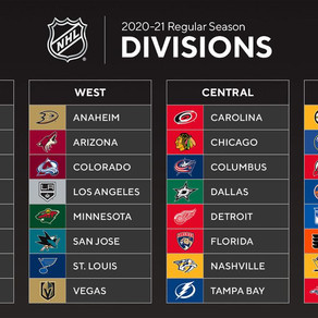 Ranking the New 2021 NHL Divisions