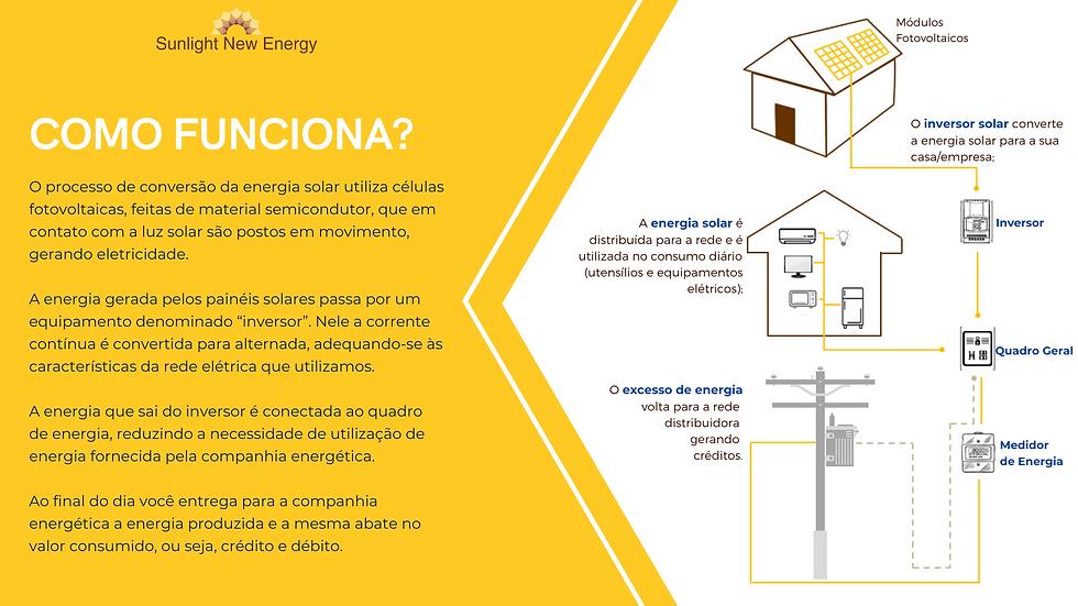 ENERGIA SOLAR FOTOVOLTAICA.png