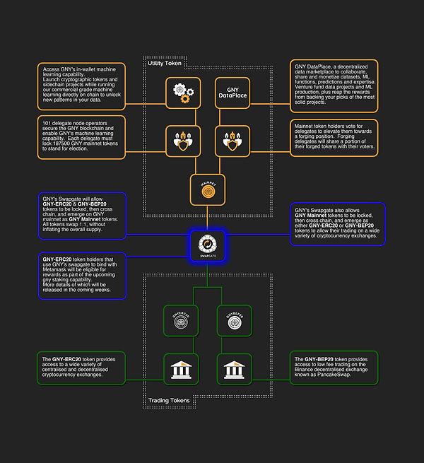 GNY Ecosystem Map latest.jpg