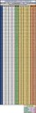 美国原木千板尺-立方米转换实例分析