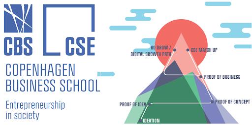 Case study: Copenhagen School of Entrepreneurship