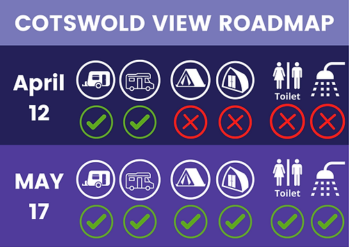 Cotswold View Roadmap.png