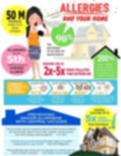 IH-157 Allergy Infographic.jpg