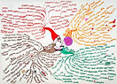 Mind Maps by Dr. Sassi (10).jpg