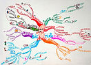 Mind Maps by Dr. Sassi (3).jpg