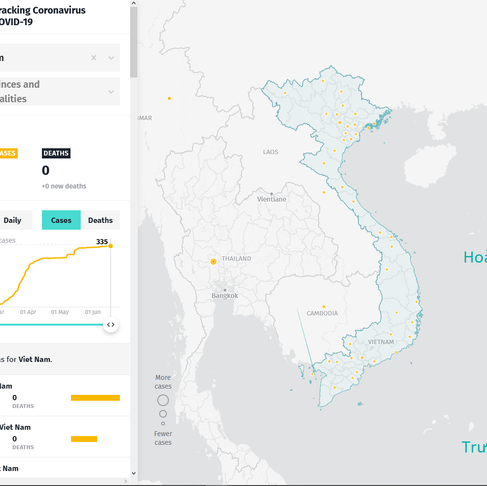 COVID-19 Interactive Tracker Map: A practical academic project - Bản đồ tình hình COVID-19
