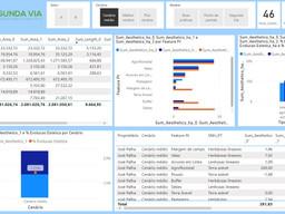 Dashboard - Quantificação dos Serviços dos Ecossistemas (calculadora QUESSA)