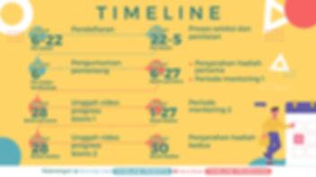 Timeline CiptaNyata - Web 1280 x 720.jpg