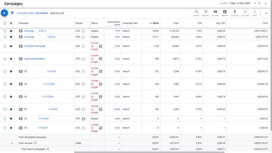 Empire Builders Google Settings Turnarou