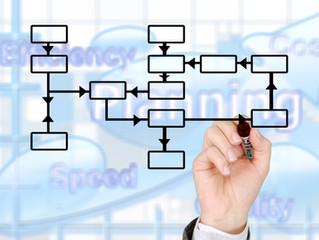 Cómo certificar mi empresa con ISO 9001 - Dirección Estratégica