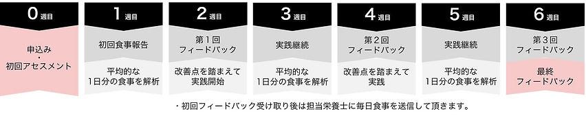 食事スケジュールイメージ.jpg