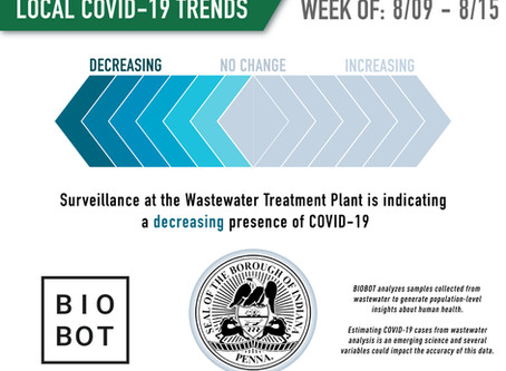 Weekly Trends Report #2 - Wastewater Surveillance