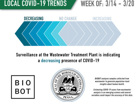 Weekly Trends Report #30: Wastewater Surveillance