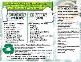 Plastic Recycling Guide - ICSWA_Page_2.jpg