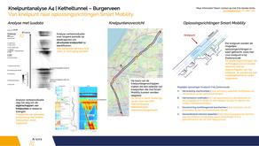 Infographic Netwerkanalyse A4