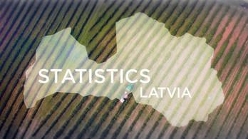 Statistics Latvia. 1919 - 2019