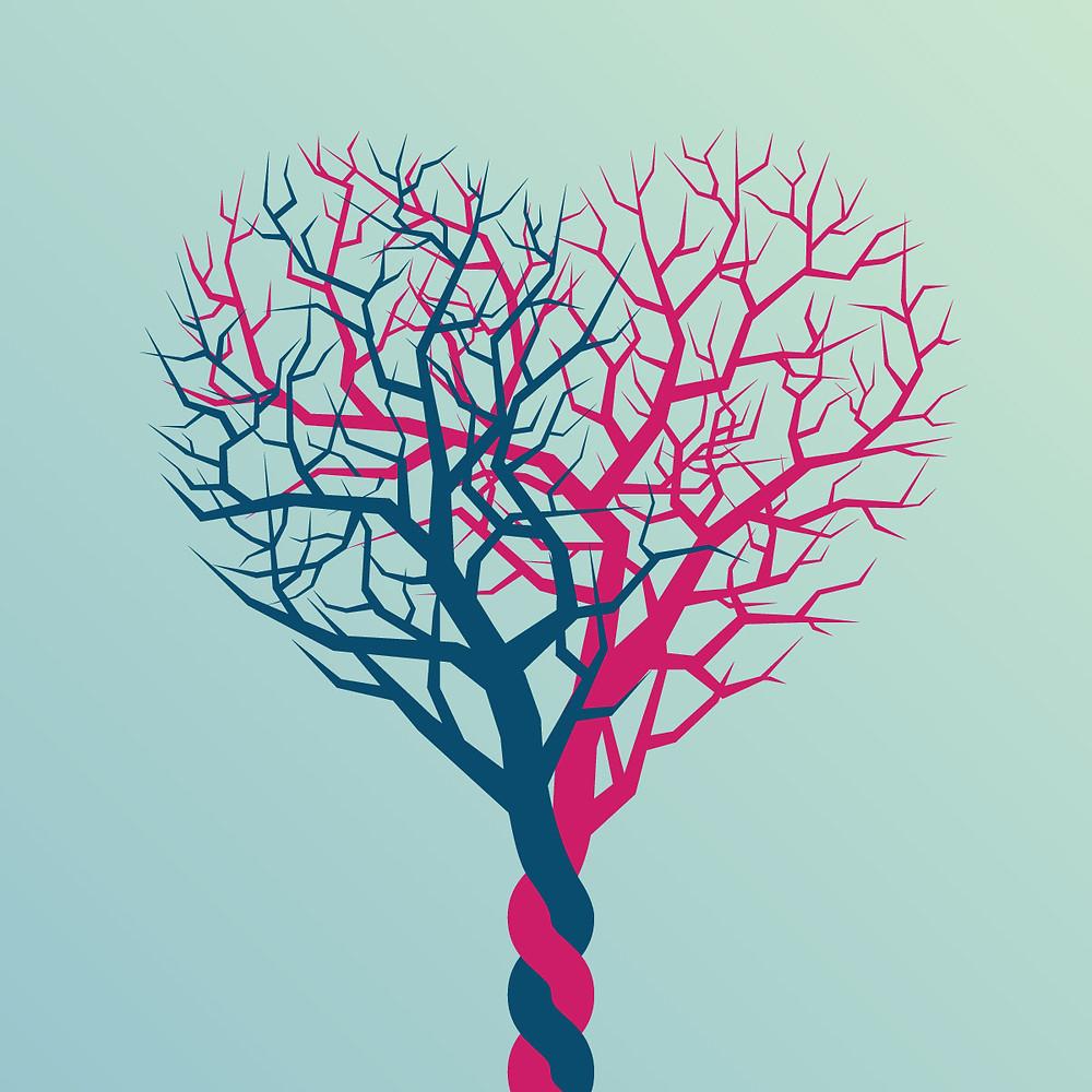 trees emotion