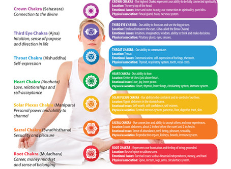 Balancing The Chakras: How to Measure Your Chakra Points Using Energy Tools