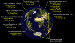 applications_iss-resupply-network