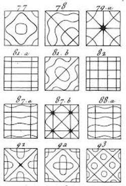 Chladni Patterns