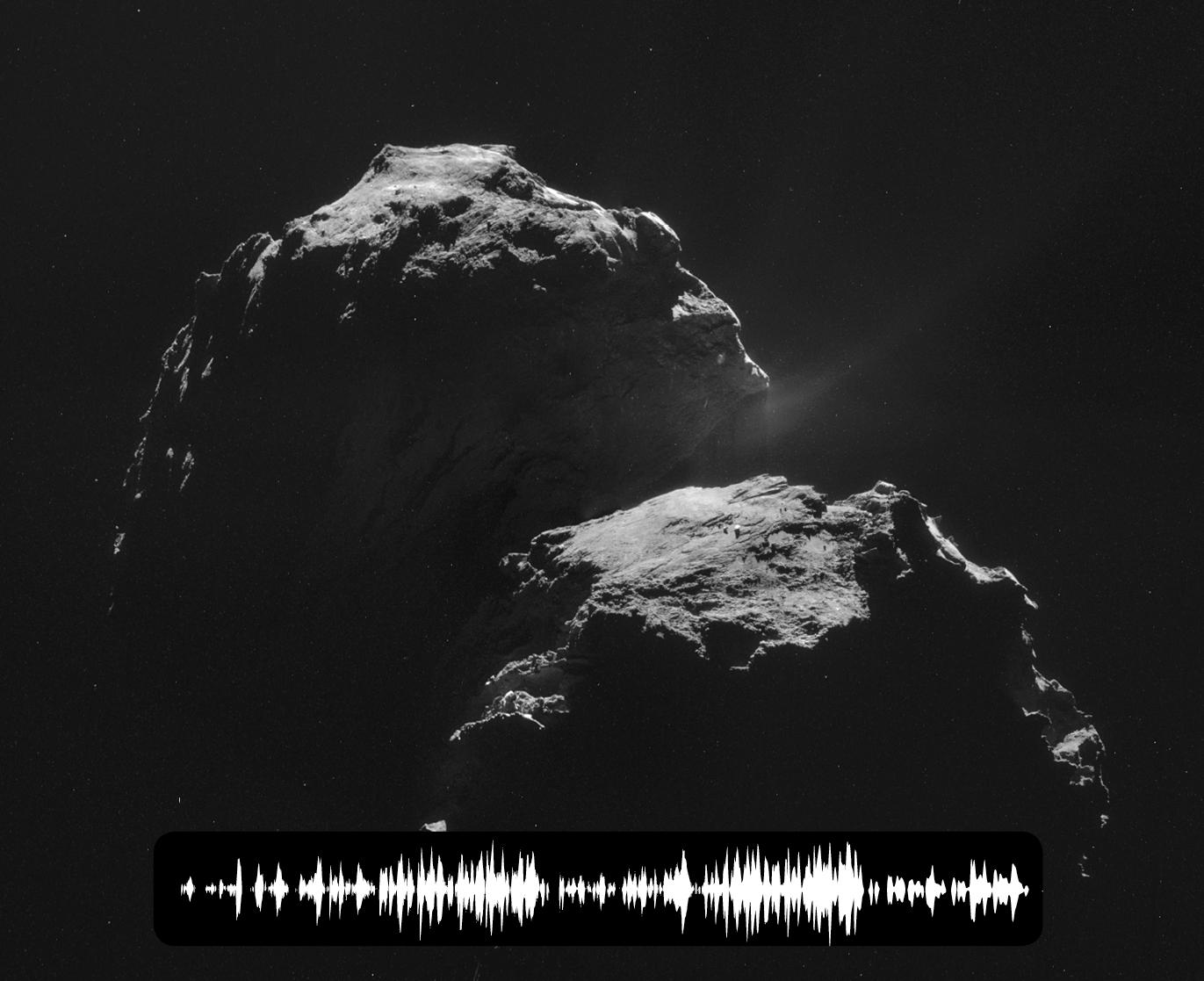 Rosetta's experience of Comet 67P