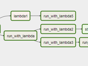 How to quickly set up Airflow to invoke Lambda