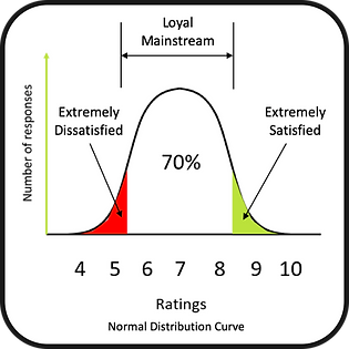 feedback curve.png