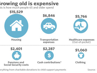 This is what you should be saving for in your old age