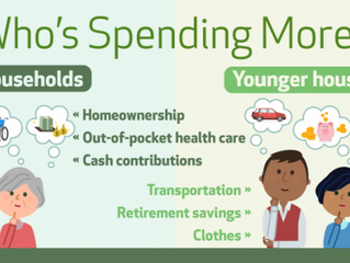 By the Numbers: Spending Habits of Older Americans