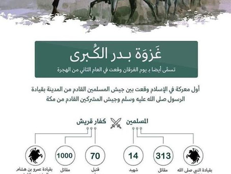 """غزوہ بدر،""""اسلام اور کفر کے درمیان پہلا معرکہ"""""""