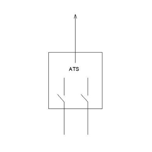 CertaUPS ATS-16A Rack