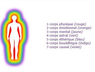 Le recentrage du corps éthérique