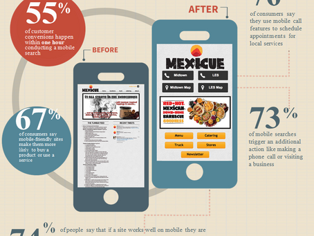 Is Your Restaurant Smart Phone Ready?