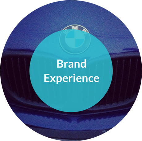 Our experience includes packaged goods, financial, food, automotive, telcom, retail, b2b, non-profit. Got 30 minutes? We'll tell you more...