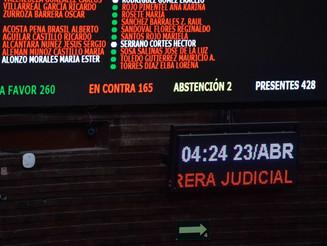 Diputados aprueban reforma que amplía periodo de Zaldívar