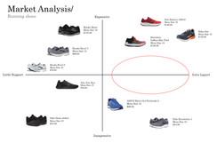 market research.jpg