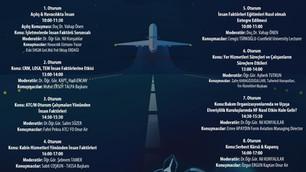 Birinci Uluslararası Havacılıkta İnsan Faktörleri Sempozyumu