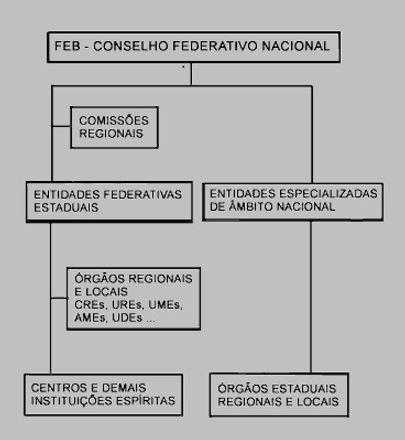 estrutura.jpg