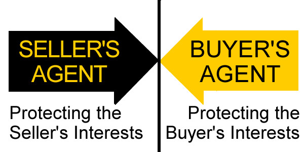 Seller agent vs buyer agent