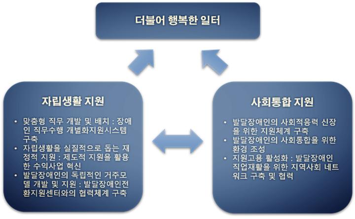 민들레일터비전2.png