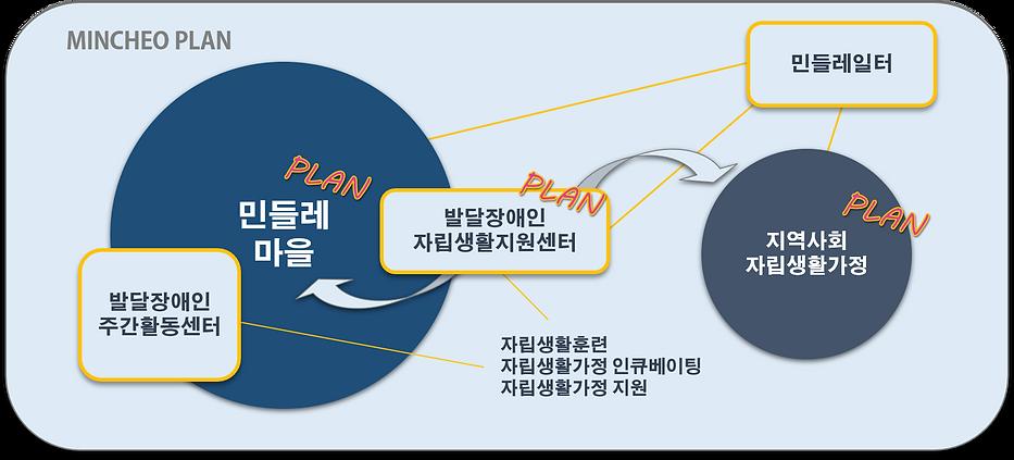 PLAN202005.png