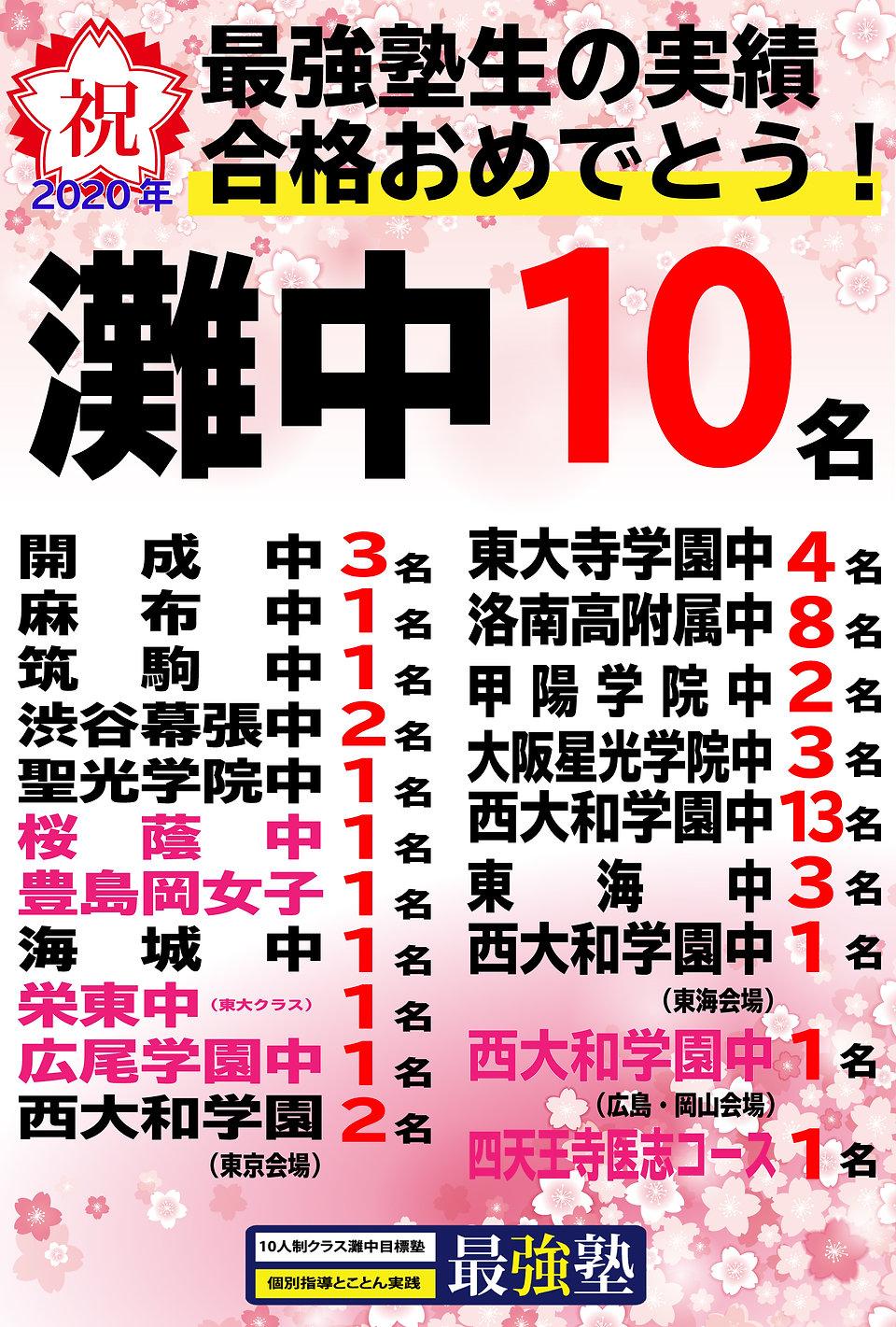 2020年の最強塾合格実績.jpg