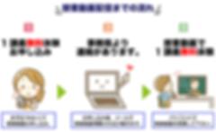 授業動画配信までの流れ.png