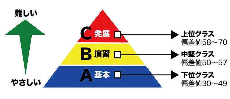 学習ピラミッド.png