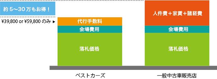 kakaku_image2.png