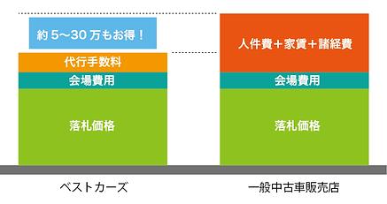 kakaku_image_mobile2.png