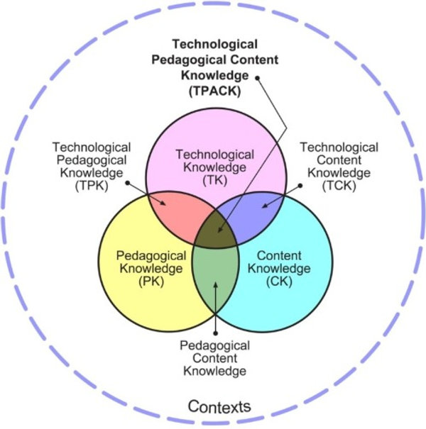 tpack-model_edited_edited_edited_edited_